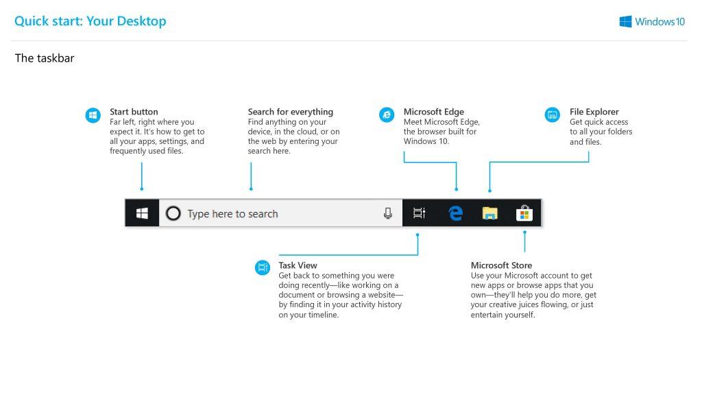 Quick Start your Desktop-page-002