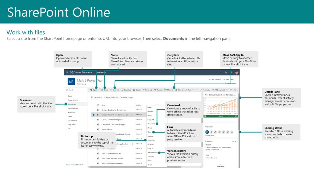 SharePoint QS-page-002
