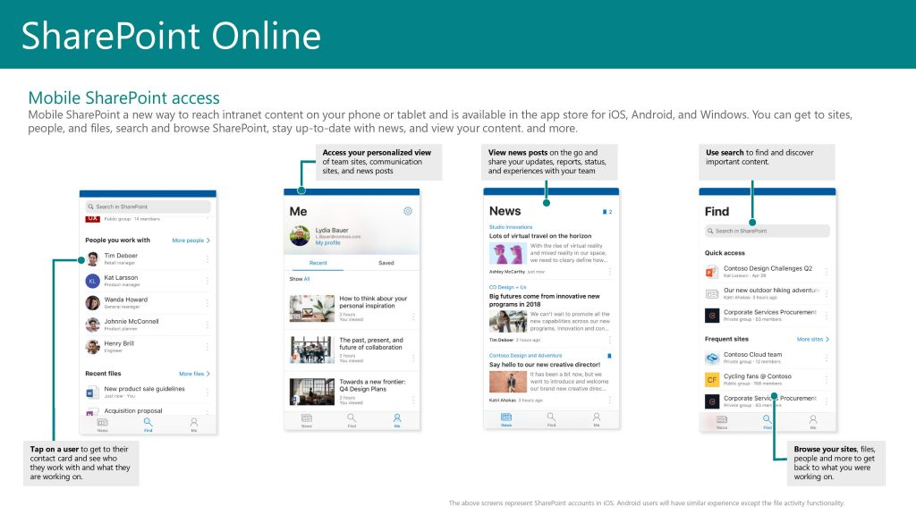 SharePoint Online QS-page-005